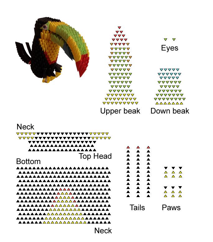 Бисероплетение схема попугая.