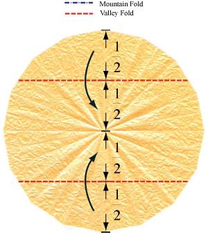 маргаритка поделка 5